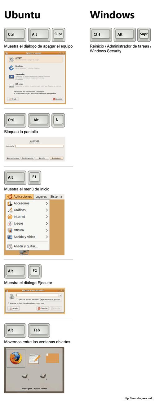 Atajos de teclado útiles para Ubuntu y Windows