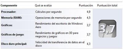 Evaluación de la experiencia de Windows Vista
